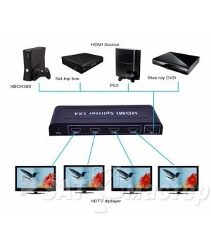 HDMI splitter 1/4