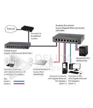 Tenda 8-портовый 10/100/1000 Мбит/с настольный коммутатор, 8 port 10/1000 mbps  switch